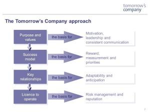 Tomorrow's Company approach