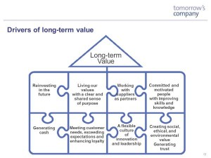 drivers of long term value