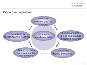 exctractive capitalism
