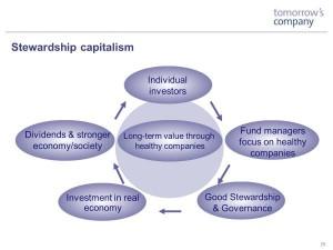stewardship capitalism